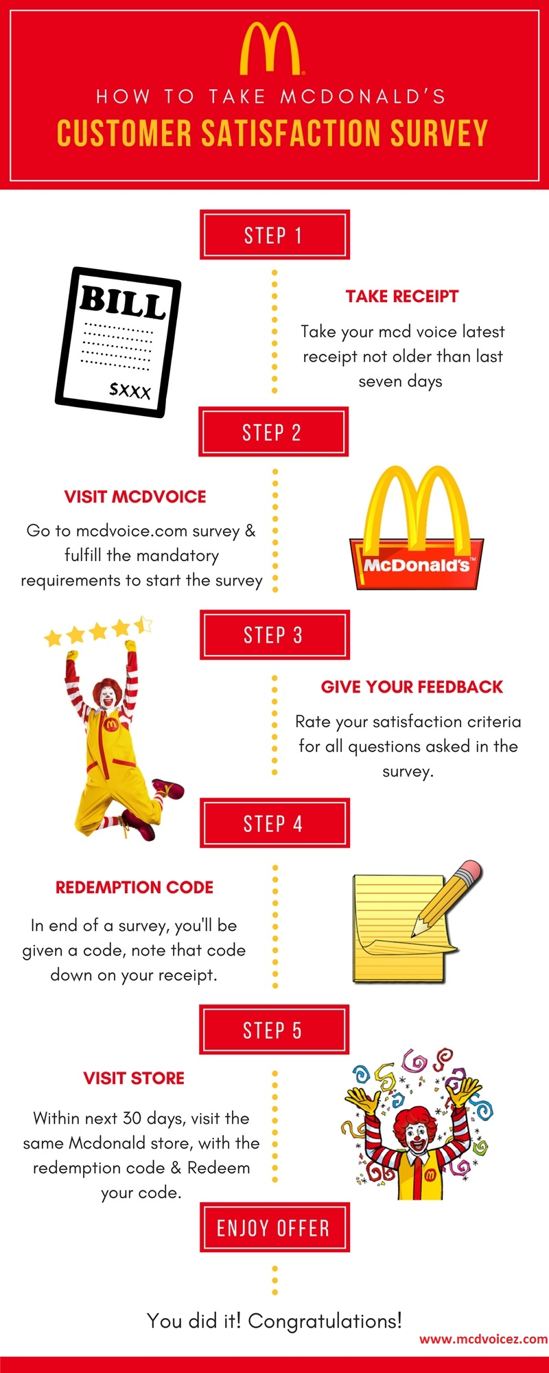 McDVoice Survey : How To Take McDonald's Customer Satisfaction Survey At www.mcdvoice.com